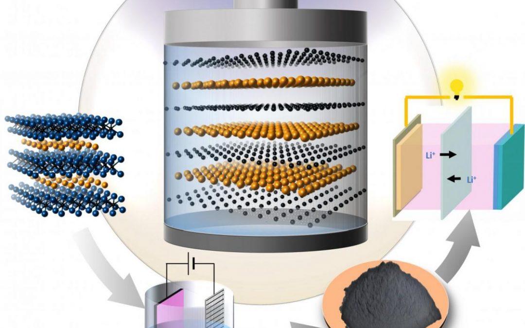 MXene, Sensor Pendeteksi Bahan Kimia
