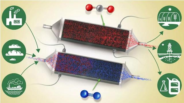 Baterai Penyerap Karbon Dioksida dari Udara